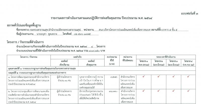 รายงานผลการดำเนินงานตามแผนปฏิบัติการส่งเสริมคุณธรรม ประจำปีงบประมาณ พ.ศ. 2564 (รอบ  12 เดือน)